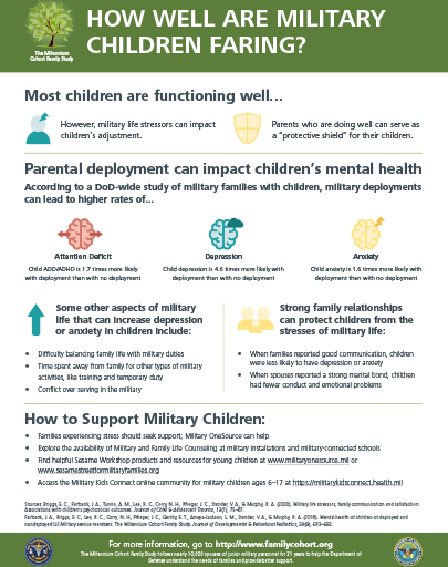 image of How Well Are Military Children Faring file
